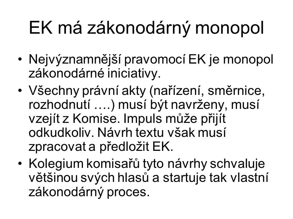 EK má zákonodárný monopol Nejvýznamnější pravomocí EK je monopol zákonodárné iniciativy. Všechny právní akty (nařízení, směrnice, rozhodnutí ….) musí