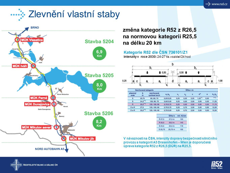 Zlevnění vlastní staby Kategorie R52 dle ČSN 736101/Z1 intenzity v roce 2030: 24-27 tis.vozidel/24 hod změna kategorie R52 z R26,5 na normovou kategor