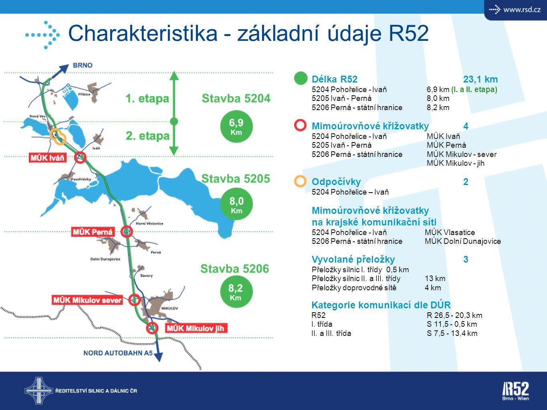 Charakteristika - základní údaje R52 Kategorie komunikací dle DÚR R52R 26,5 - 20,3 km I. třídaS 11,5 - 0,5 km II. a III. třídaS 7,5 - 13,4 km Mimoúrov