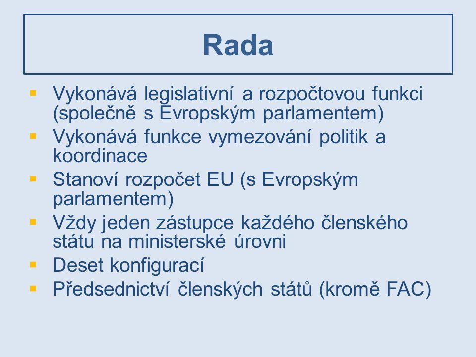 Rada  Vykonává legislativní a rozpočtovou funkci (společně s Evropským parlamentem)  Vykonává funkce vymezování politik a koordinace  Stanoví rozpo