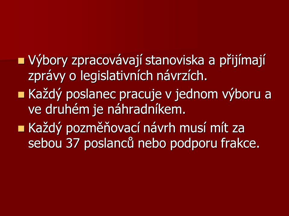 Výbory zpracovávají stanoviska a přijímají zprávy o legislativních návrzích. Výbory zpracovávají stanoviska a přijímají zprávy o legislativních návrzí