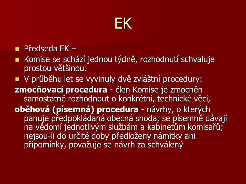 EK Předseda EK – Předseda EK – Komise se schází jednou týdně, rozhodnutí schvaluje prostou většinou. Komise se schází jednou týdně, rozhodnutí schvalu