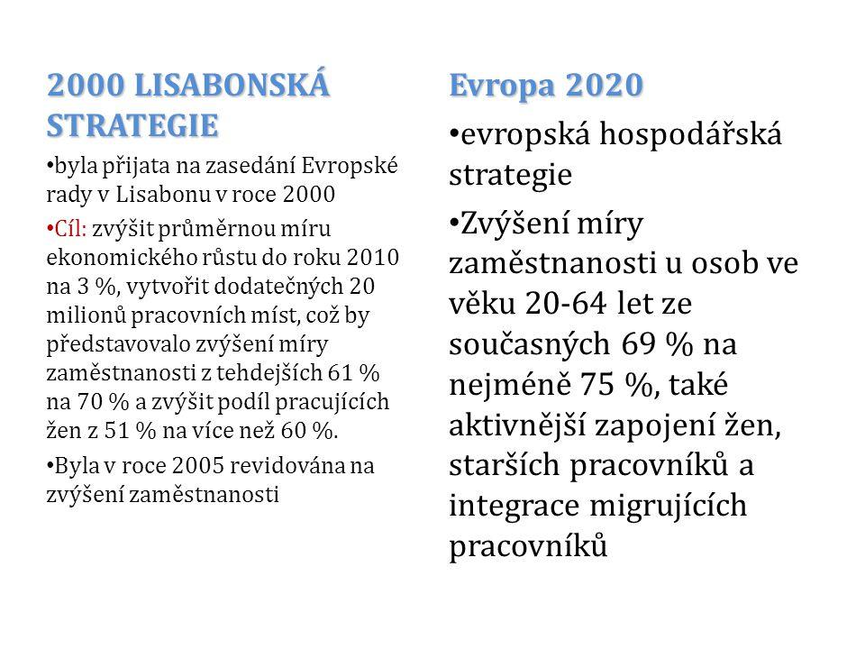 2000 LISABONSKÁ STRATEGIE byla přijata na zasedání Evropské rady v Lisabonu v roce 2000 Cíl: zvýšit průměrnou míru ekonomického růstu do roku 2010 na