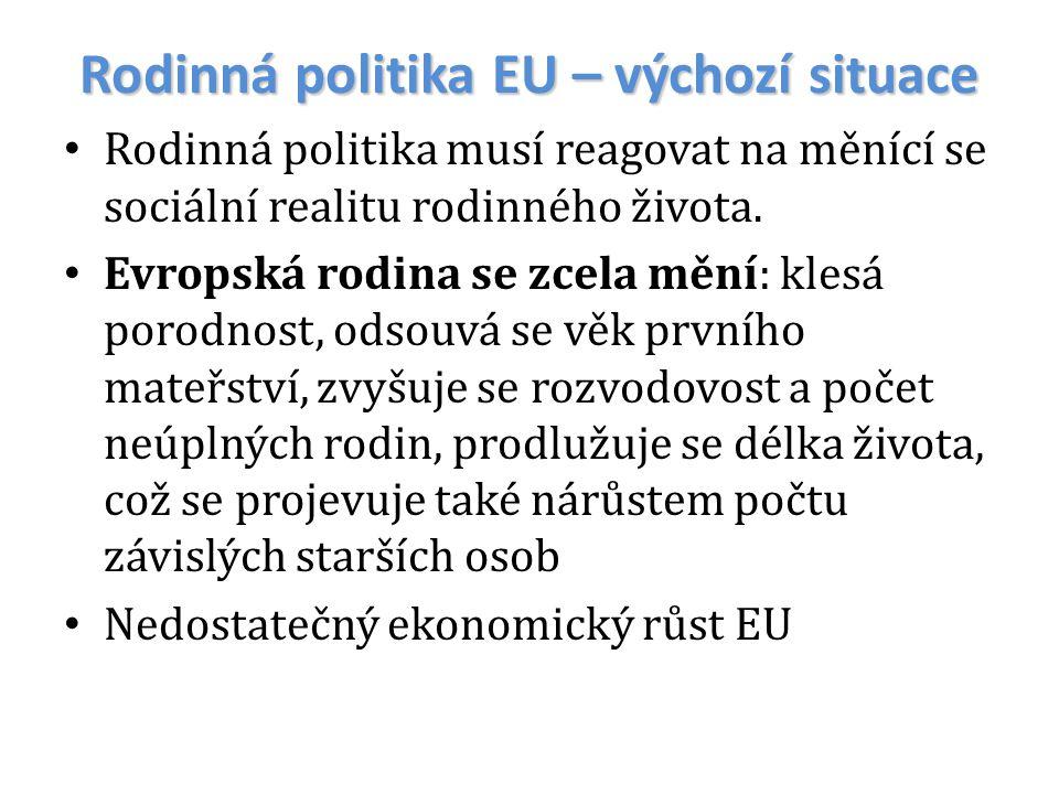 Rodinná politika EU – výchozí situace Rodinná politika musí reagovat na měnící se sociální realitu rodinného života. Evropská rodina se zcela mění: kl