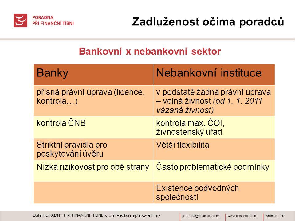 www.finacnitisen.czporadna@finacnitisen.czsnímek: 12 Zadluženost očima poradců Bankovní x nebankovní sektor Data PORADNY PŘI FINANČNÍ TÍSNI, o.p.s.