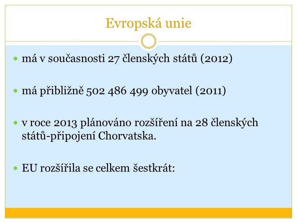 Evropské hospodářské společenství (EHS) Smlouva o EHS byla podepsána 25.