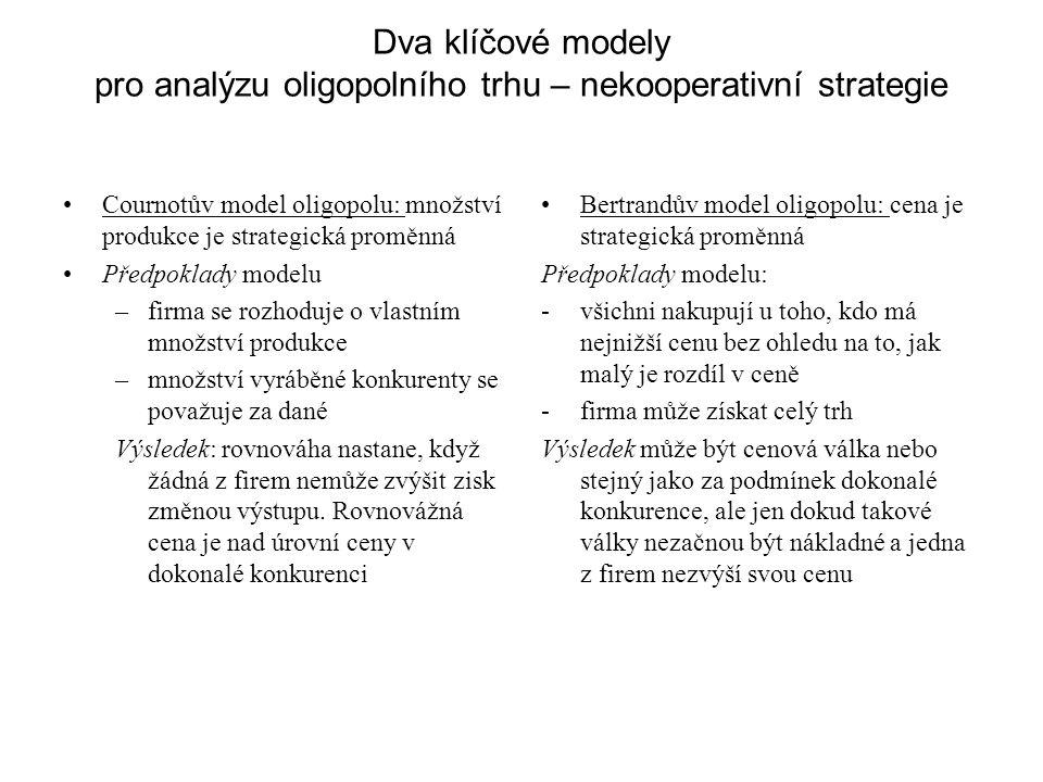 Dva klíčové modely pro analýzu oligopolního trhu – nekooperativní strategie Cournotův model oligopolu: množství produkce je strategická proměnná Předp