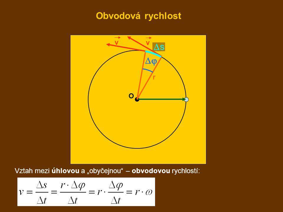 """ss O  v v r Vztah mezi úhlovou a """"obyčejnou"""" – obvodovou rychlostí: Obvodová rychlost"""