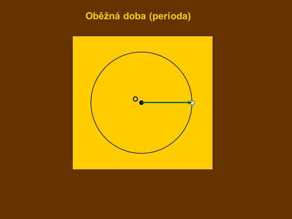 O Oběžná doba (perioda)