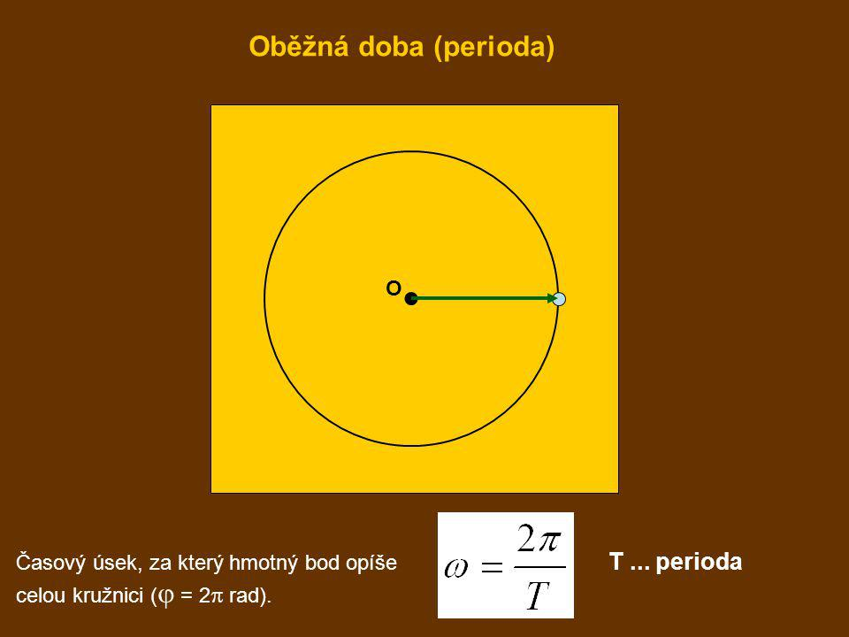 T...perioda O Časový úsek, za který hmotný bod opíše celou kružnici (  = 2  rad).