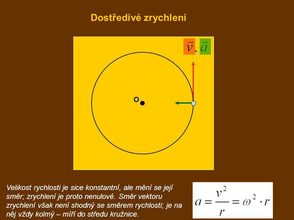 Velikost rychlosti je sice konstantní, ale mění se její směr; zrychlení je proto nenulové. Směr vektoru zrychlení však není shodný se směrem rychlosti