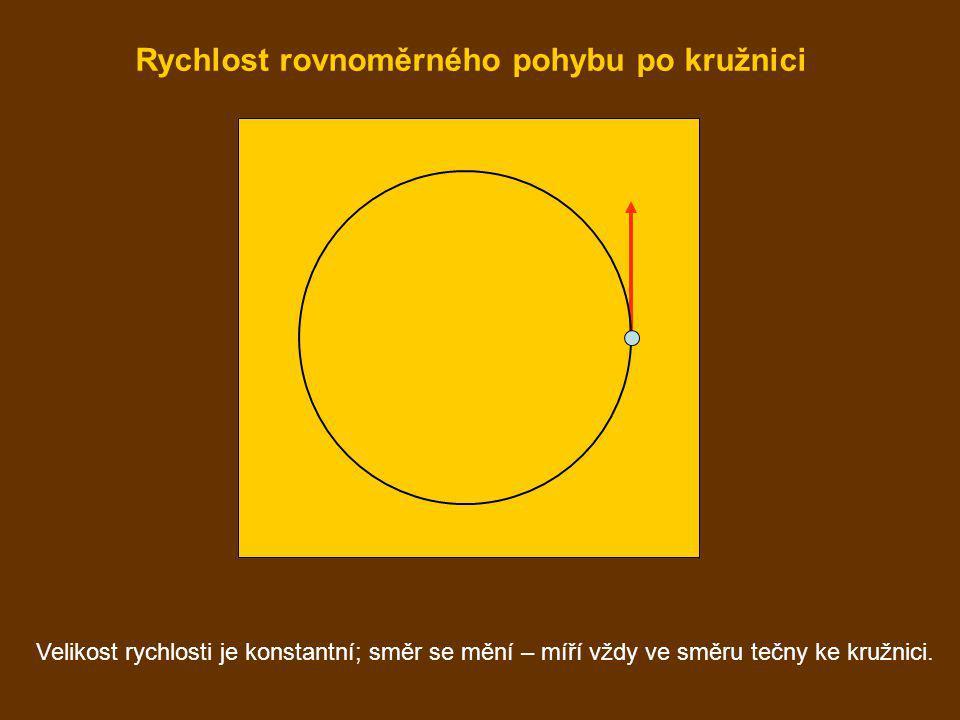 Velikost rychlosti je konstantní; směr se mění – míří vždy ve směru tečny ke kružnici. Rychlost rovnoměrného pohybu po kružnici