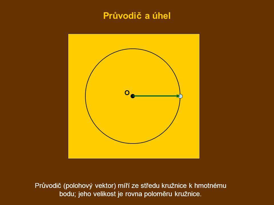 Průvodič (polohový vektor) míří ze středu kružnice k hmotnému bodu; jeho velikost je rovna poloměru kružnice. O Průvodič a úhel