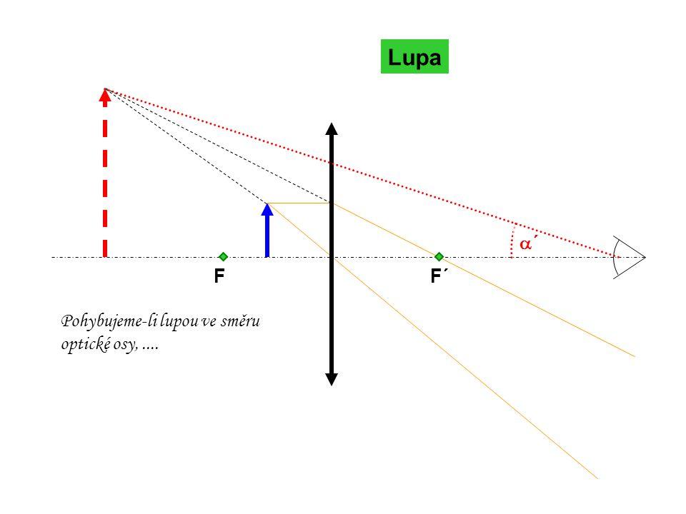 Lupa FF´ ´´ Pohybujeme-li lupou ve směru optické osy,....