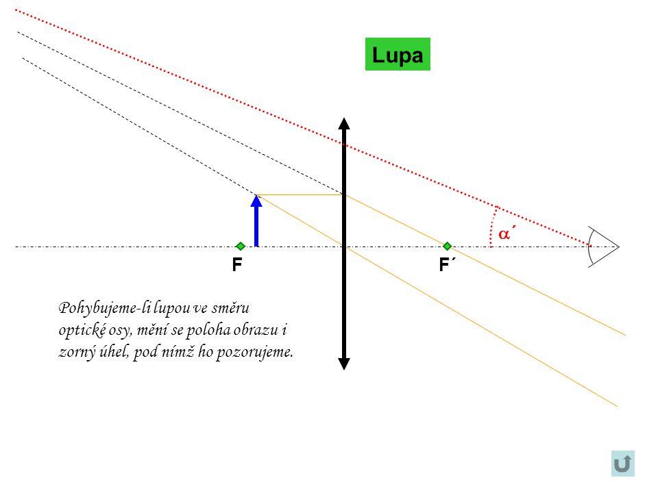 Lupa FF´ ´´ Pohybujeme-li lupou ve směru optické osy, mění se poloha obrazu i zorný úhel, pod nímž ho pozorujeme.