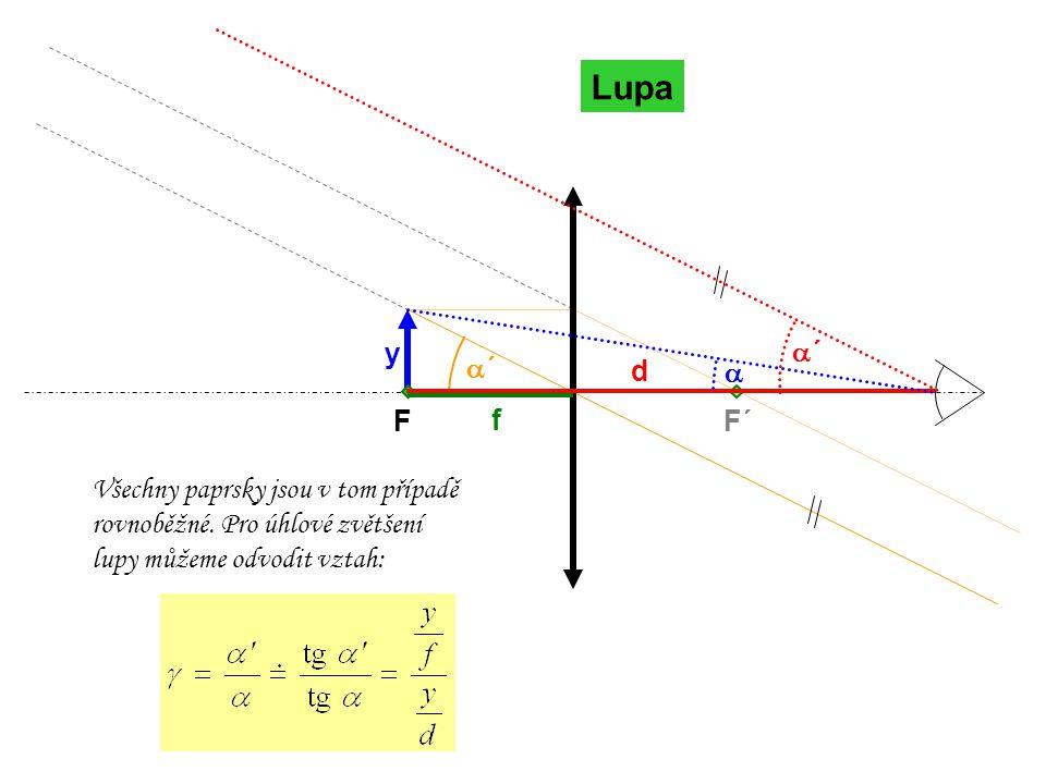 Lupa FF´ ´´ f ´´ Všechny paprsky jsou v tom případě rovnoběžné. Pro úhlové zvětšení lupy můžeme odvodit vztah: d y 