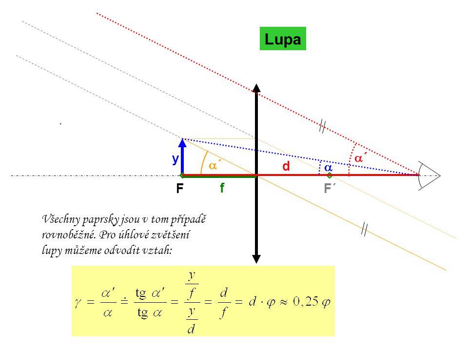 Lupa FF´ ´´ f ´´ Všechny paprsky jsou v tom případě rovnoběžné. Pro úhlové zvětšení lupy můžeme odvodit vztah: d y · 