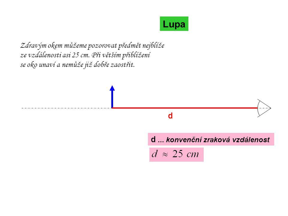 Lupa d... konvenční zraková vzdálenost Zdravým okem můžeme pozorovat předmět nejblíže ze vzdálenosti asi 25 cm. Při větším přiblížení se oko unaví a n