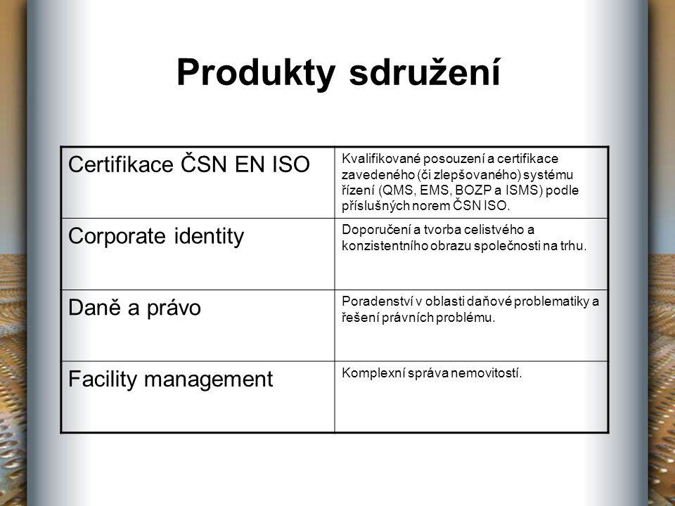 Produkty sdružení Certifikace ČSN EN ISO Kvalifikované posouzení a certifikace zavedeného (či zlepšovaného) systému řízení (QMS, EMS, BOZP a ISMS) podle příslušných norem ČSN ISO.
