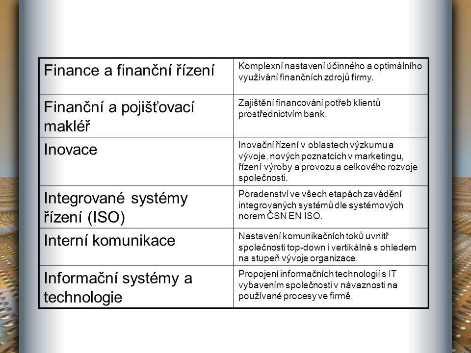 Finance a finanční řízení Komplexní nastavení účinného a optimálního využívání finančních zdrojů firmy.
