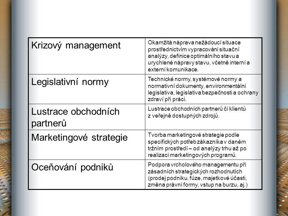 Krizový management Okamžitá náprava nežádoucí situace prostřednictvím vypracování situační analýzy, definice optimálního stavu a urychlené nápravy stavu, včetně interní a externí komunikace.