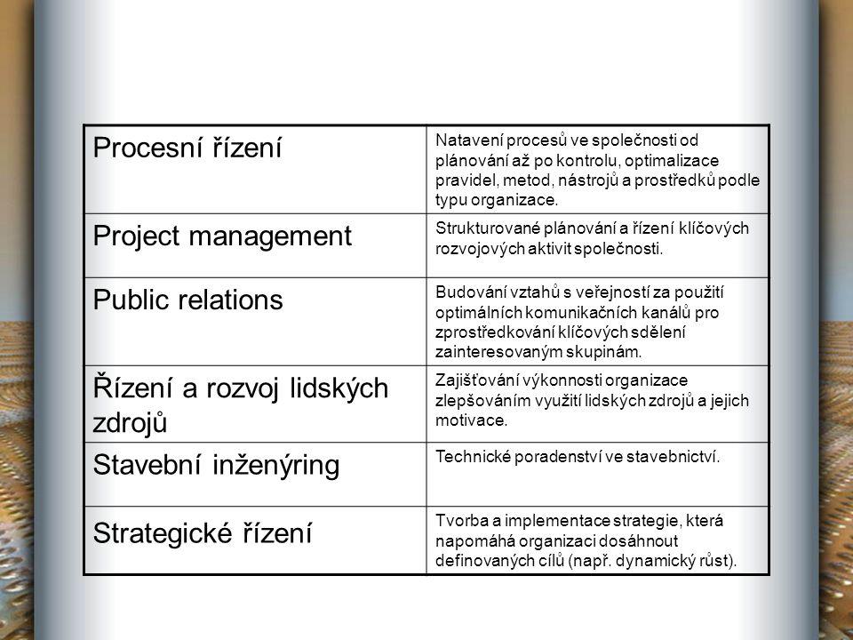 Procesní řízení Natavení procesů ve společnosti od plánování až po kontrolu, optimalizace pravidel, metod, nástrojů a prostředků podle typu organizace.