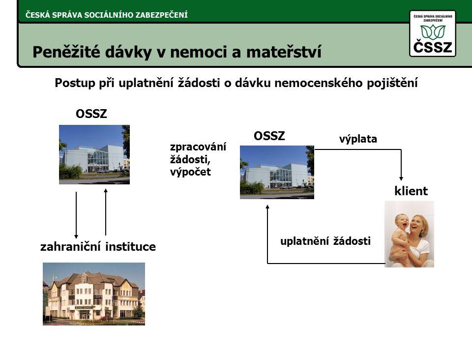Peněžité dávky v nemoci a mateřství 4. Evropské kolokvium Berlín, 10-12.1.2005 klient OSSZ uplatnění žádosti zpracování žádosti, výpočet výplata OSSZ