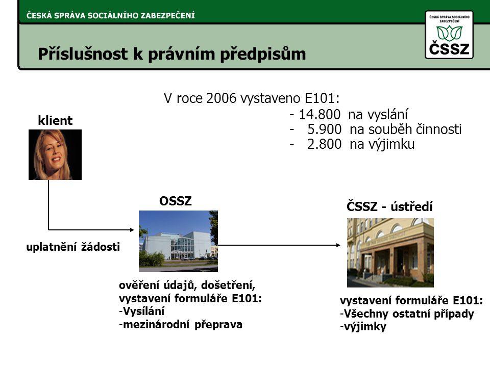 V roce 2006 vystaveno E101: - 14.800 na vyslání - 5.900 na souběh činnosti - 2.800 na výjimku Příslušnost k právním předpisům 4. Evropské kolokvium Be