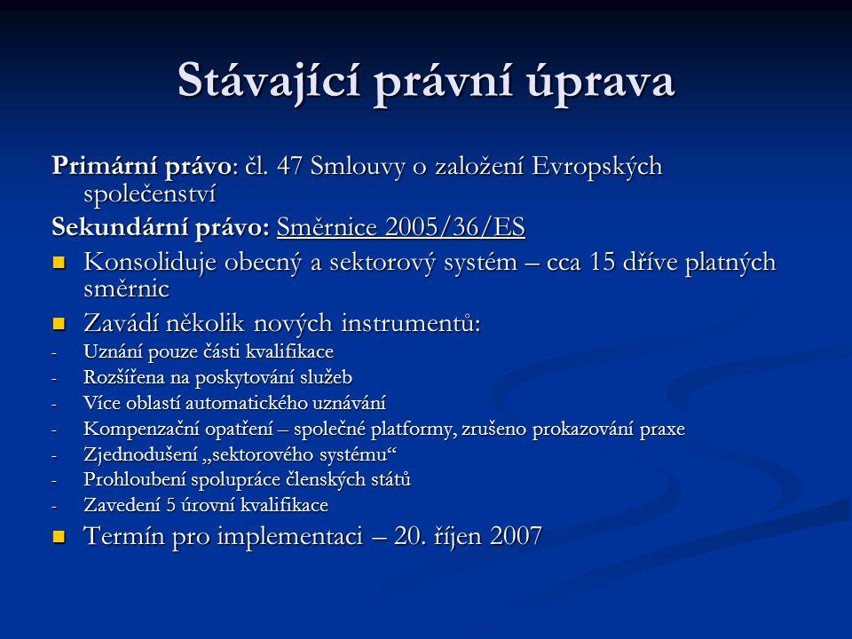 Stávající právní úprava Primární právo: čl.
