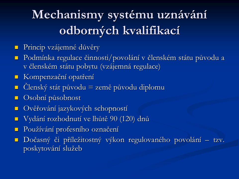 Mechanismy systému uznávání odborných kvalifikací Princip vzájemné důvěry Princip vzájemné důvěry Podmínka regulace činnosti/povolání v členském státu původu a v členském státu pobytu (vzájemná regulace) Podmínka regulace činnosti/povolání v členském státu původu a v členském státu pobytu (vzájemná regulace) Kompenzační opatření Kompenzační opatření Členský stát původu = země původu diplomu Členský stát původu = země původu diplomu Osobní působnost Osobní působnost Ověřování jazykových schopností Ověřování jazykových schopností Vydání rozhodnutí ve lhůtě 90 (120) dnů Vydání rozhodnutí ve lhůtě 90 (120) dnů Používání profesního označení Používání profesního označení Dočasný či příležitostný výkon regulovaného povolání – tzv.