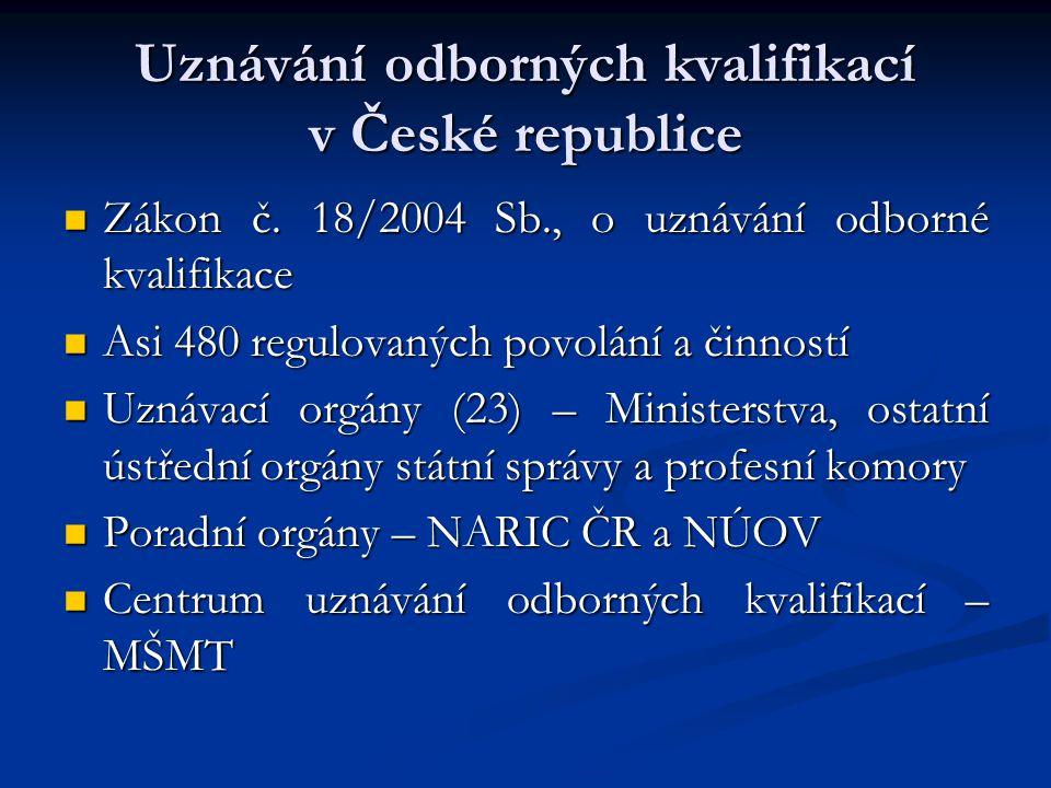 Uznávání odborných kvalifikací v České republice Zákon č.