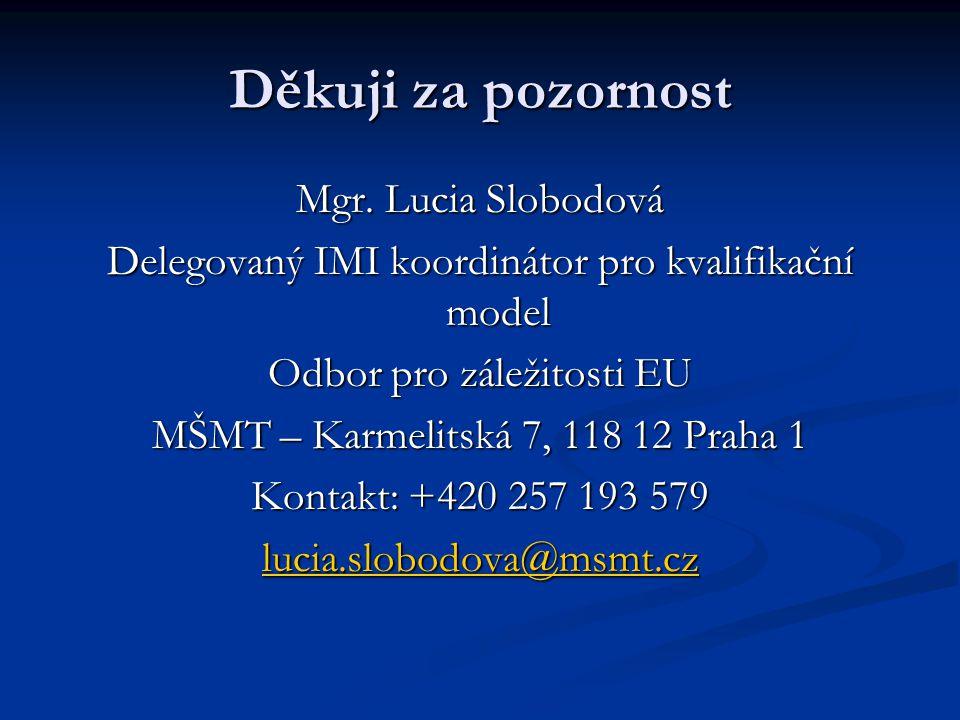 Děkuji za pozornost Mgr. Lucia Slobodová Delegovaný IMI koordinátor pro kvalifikační model Odbor pro záležitosti EU MŠMT – Karmelitská 7, 118 12 Praha
