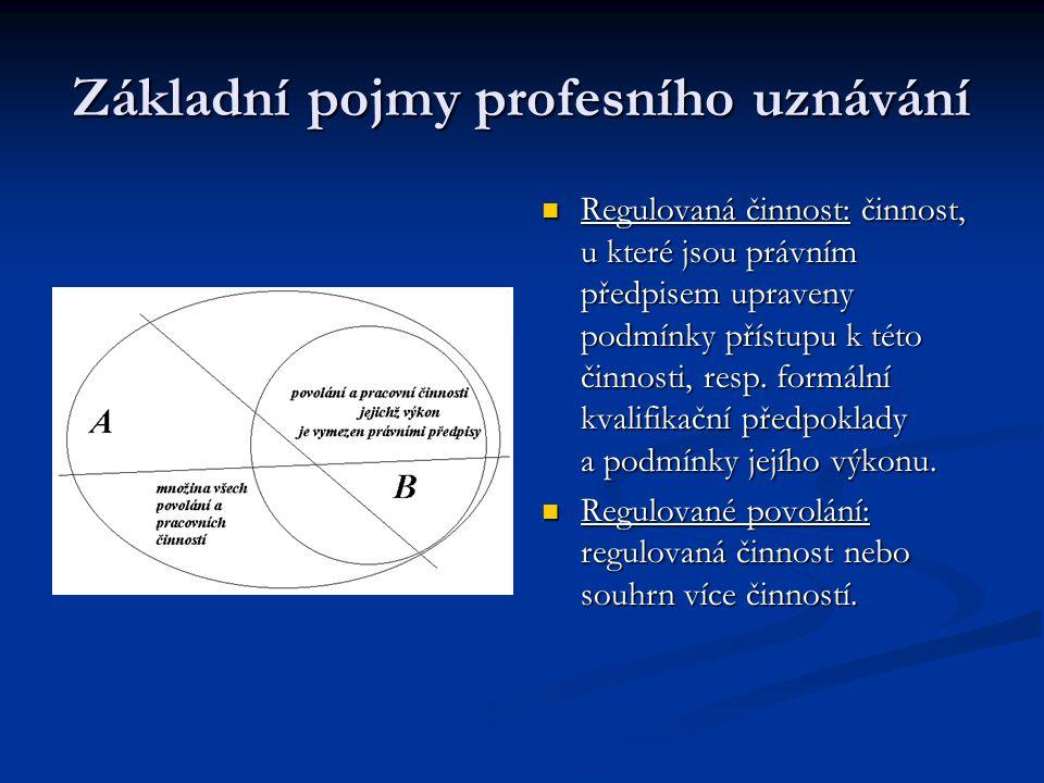 Základní pojmy profesního uznávání Regulovaná činnost: činnost, u které jsou právním předpisem upraveny podmínky přístupu k této činnosti, resp.