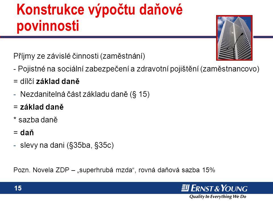 15 Konstrukce výpočtu daňové povinnosti Příjmy ze závislé činnosti (zaměstnání) - Pojistné na sociální zabezpečení a zdravotní pojištění (zaměstnancov