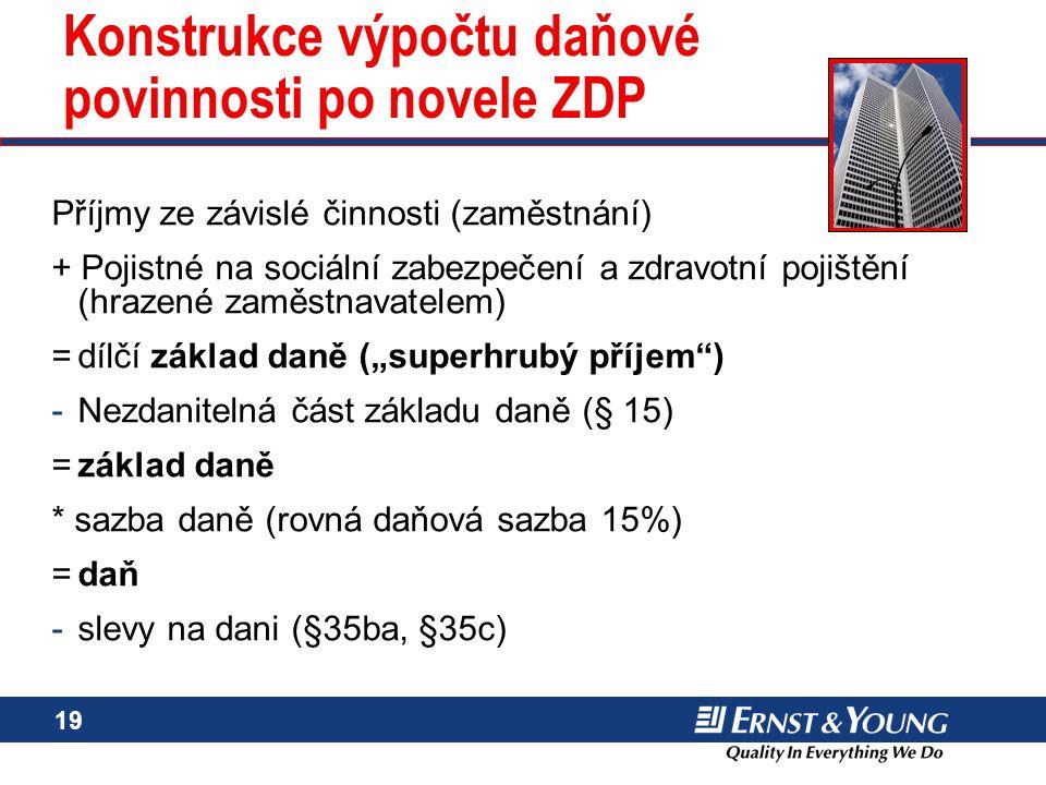 19 Konstrukce výpočtu daňové povinnosti po novele ZDP Příjmy ze závislé činnosti (zaměstnání) + Pojistné na sociální zabezpečení a zdravotní pojištění
