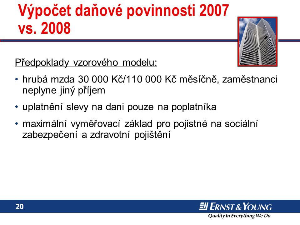 20 Výpočet daňové povinnosti 2007 vs. 2008 Předpoklady vzorového modelu: hrubá mzda 30 000 Kč/110 000 Kč měsíčně, zaměstnanci neplyne jiný příjem upla