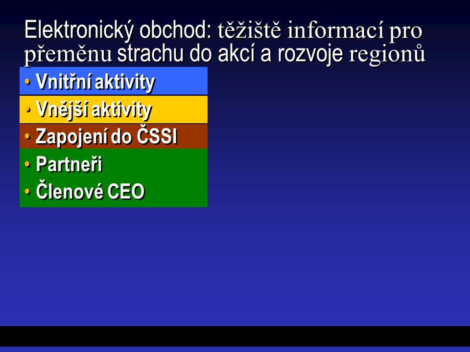 Dimenze prostředníci Strategičtí partneři NGO, půjčovatelé, vláda, EU výhody: zdroj informací na webu použití loga EO k podpoře obchodních jednání později tržby z reklamy na webu možnost zcelování partií pro velké zákazníky možnost zcelování informací pro služby Strategičtí partneři NGO, půjčovatelé, vláda, EU výhody: zdroj informací na webu použití loga EO k podpoře obchodních jednání později tržby z reklamy na webu možnost zcelování partií pro velké zákazníky možnost zcelování informací pro služby