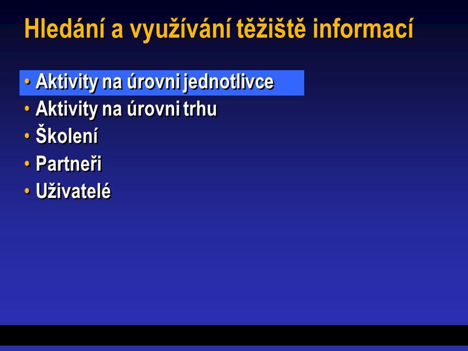 Hledání a využívání těžiště informací Aktivity na úrovni jednotlivce Aktivity na úrovni trhu Školení Partneři Uživatelé Aktivity na úrovni jednotlivce Aktivity na úrovni trhu Školení Partneři Uživatelé
