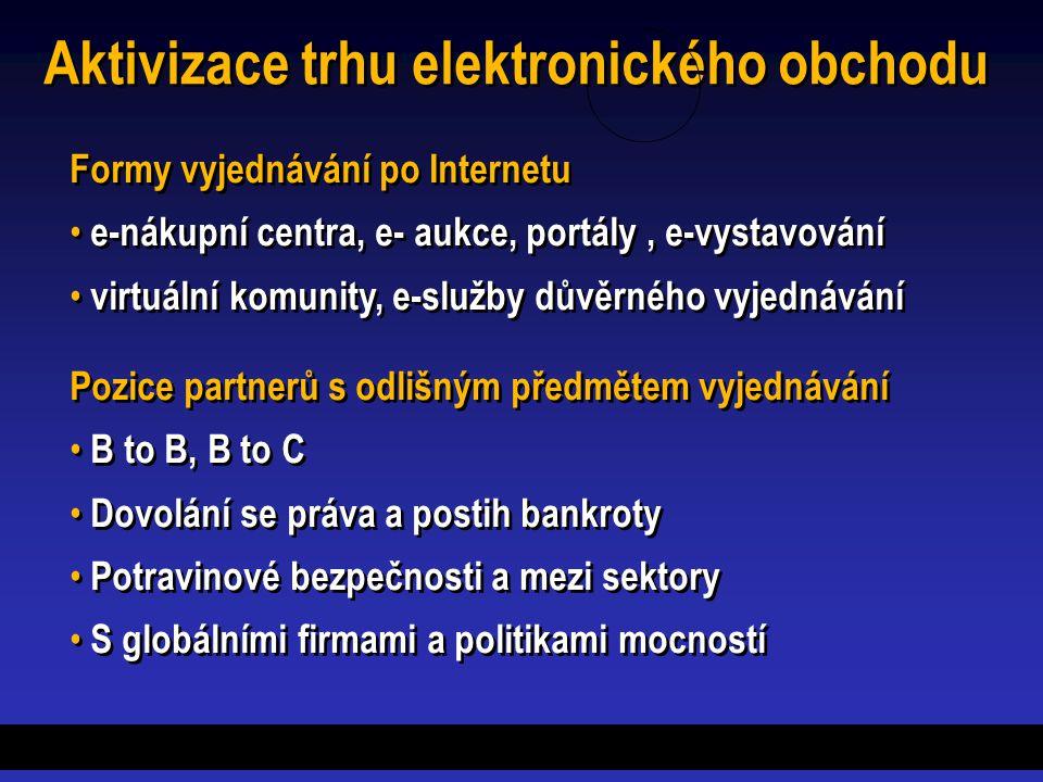 Aktivizace trhu elektronického obchodu Formy vyjednávání po Internetu e-nákupní centra, e- aukce, portály, e-vystavování virtuální komunity, e-služby důvěrného vyjednávání Formy vyjednávání po Internetu e-nákupní centra, e- aukce, portály, e-vystavování virtuální komunity, e-služby důvěrného vyjednávání Pozice partnerů s odlišným předmětem vyjednávání B to B, B to C Dovolání se práva a postih bankroty Potravinové bezpečnosti a mezi sektory S globálními firmami a politikami mocností Pozice partnerů s odlišným předmětem vyjednávání B to B, B to C Dovolání se práva a postih bankroty Potravinové bezpečnosti a mezi sektory S globálními firmami a politikami mocností