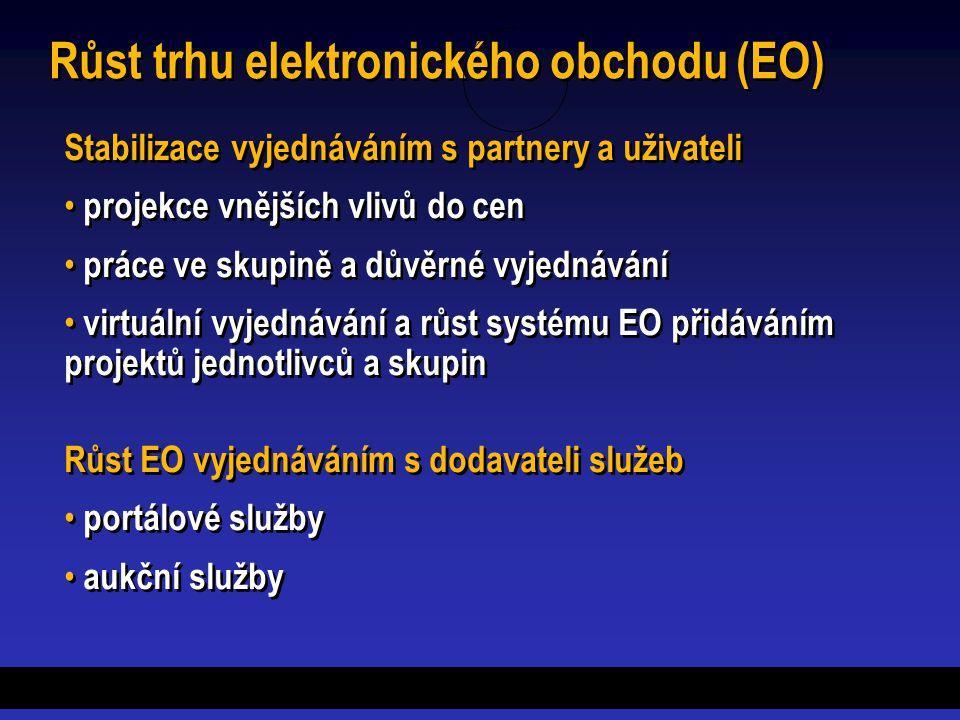 Růst trhu elektronického obchodu (EO) Stabilizace vyjednáváním s partnery a uživateli projekce vnějších vlivů do cen práce ve skupině a důvěrné vyjednávání virtuální vyjednávání a růst systému EO přidáváním projektů jednotlivců a skupin Stabilizace vyjednáváním s partnery a uživateli projekce vnějších vlivů do cen práce ve skupině a důvěrné vyjednávání virtuální vyjednávání a růst systému EO přidáváním projektů jednotlivců a skupin Růst EO vyjednáváním s dodavateli služeb portálové služby aukční služby Růst EO vyjednáváním s dodavateli služeb portálové služby aukční služby