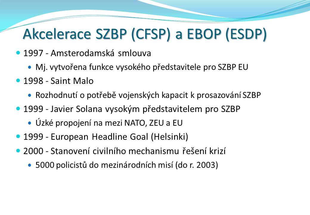 Akcelerace SZBP (CFSP) a EBOP (ESDP) 1997 - Amsterodamská smlouva Mj. vytvořena funkce vysokého představitele pro SZBP EU 1998 - Saint Malo Rozhodnutí