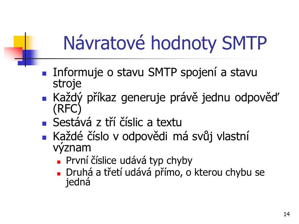 14 Návratové hodnoty SMTP Informuje o stavu SMTP spojení a stavu stroje Každý příkaz generuje právě jednu odpověď (RFC) Sestává z tří číslic a textu K