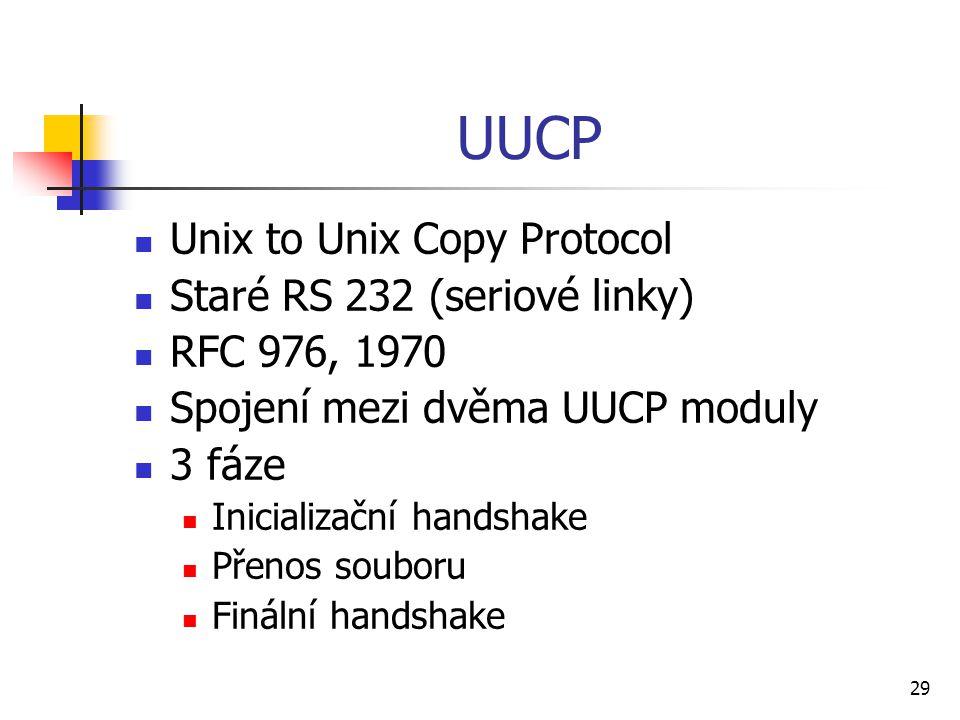 29 UUCP Unix to Unix Copy Protocol Staré RS 232 (seriové linky) RFC 976, 1970 Spojení mezi dvěma UUCP moduly 3 fáze Inicializační handshake Přenos sou