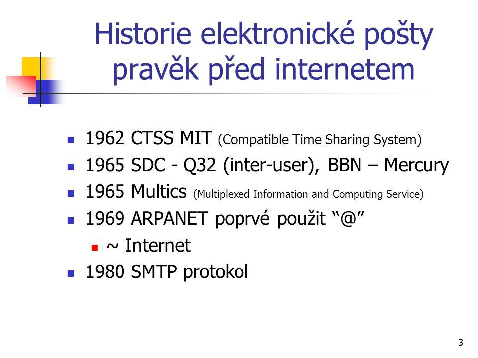 3 Historie elektronické pošty pravěk před internetem 1962 CTSS MIT (Compatible Time Sharing System) 1965 SDC - Q32 (inter-user), BBN – Mercury 1965 Mu