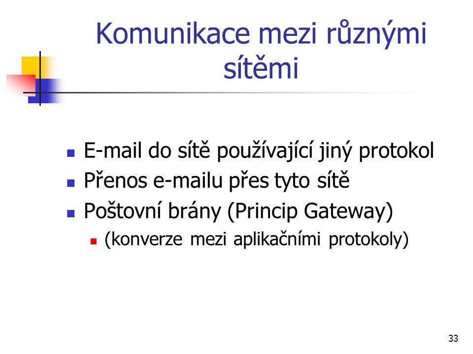 33 Komunikace mezi různými sítěmi E-mail do sítě používající jiný protokol Přenos e-mailu přes tyto sítě Poštovní brány (Princip Gateway) (konverze me