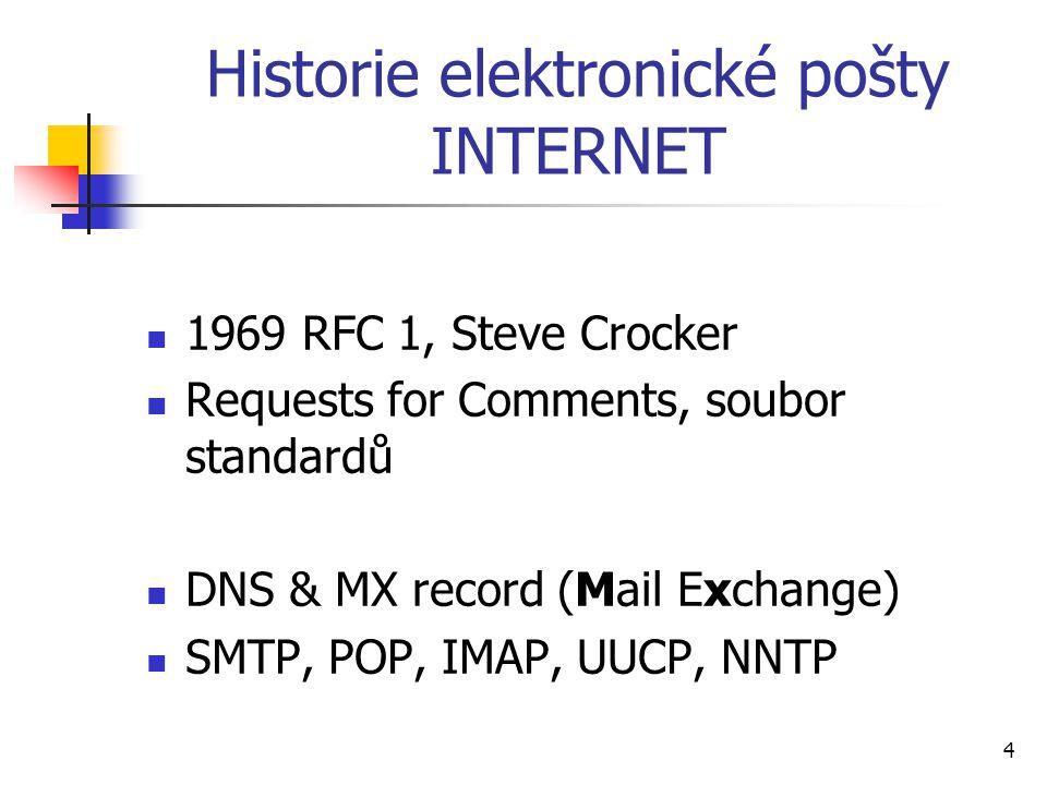 4 Historie elektronické pošty INTERNET 1969 RFC 1, Steve Crocker Requests for Comments, soubor standardů DNS & MX record (Mail Exchange) SMTP, POP, IM