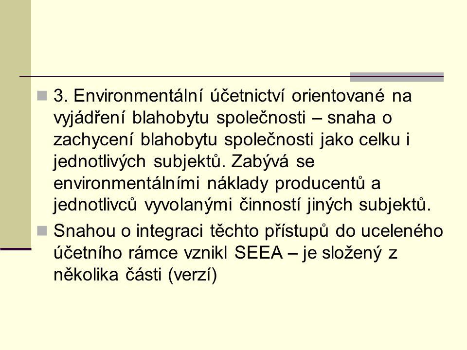 3. Environmentální účetnictví orientované na vyjádření blahobytu společnosti – snaha o zachycení blahobytu společnosti jako celku i jednotlivých subje