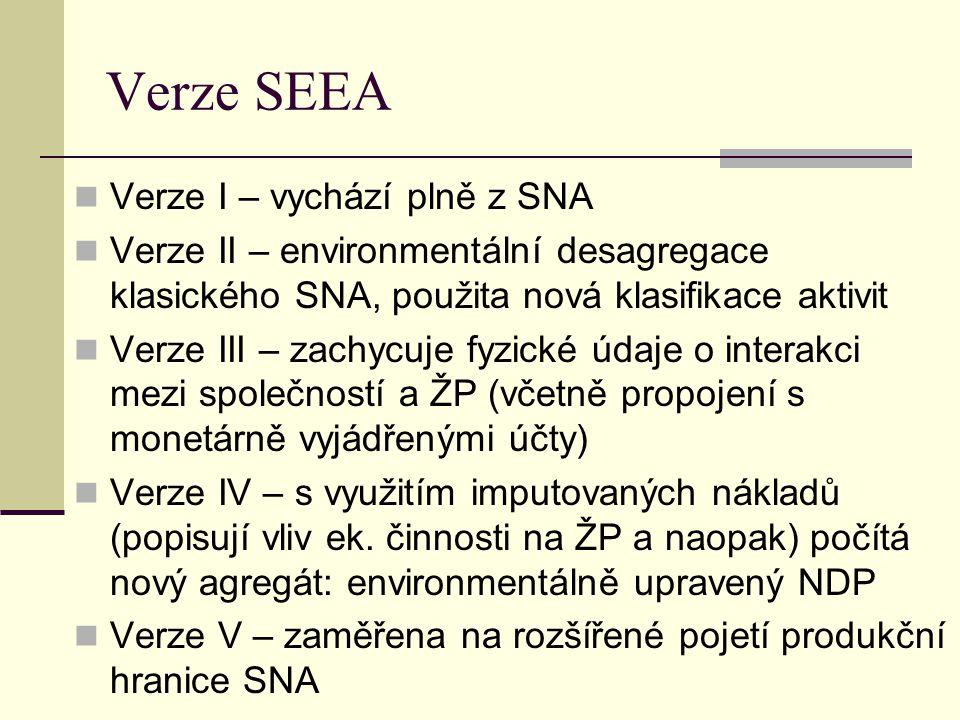 Verze SEEA Verze I – vychází plně z SNA Verze II – environmentální desagregace klasického SNA, použita nová klasifikace aktivit Verze III – zachycuje