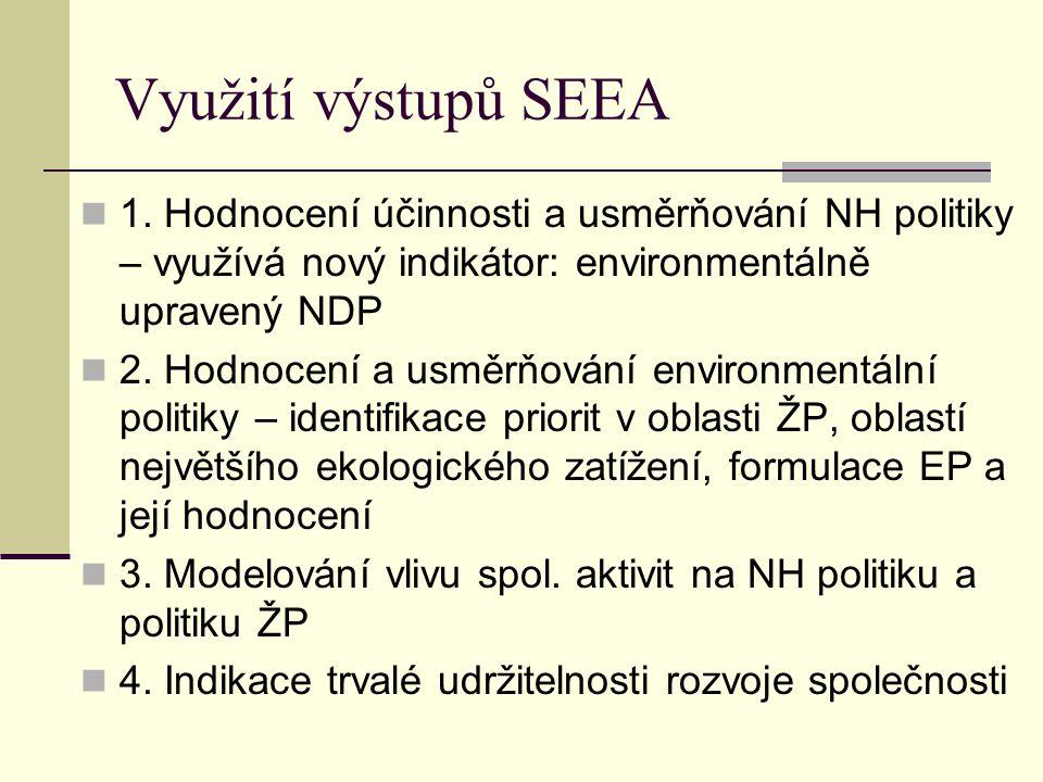 Využití výstupů SEEA 1. Hodnocení účinnosti a usměrňování NH politiky – využívá nový indikátor: environmentálně upravený NDP 2. Hodnocení a usměrňován