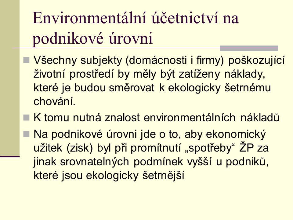 Environmentální účetnictví na podnikové úrovni Všechny subjekty (domácnosti i firmy) poškozující životní prostředí by měly být zatíženy náklady, které